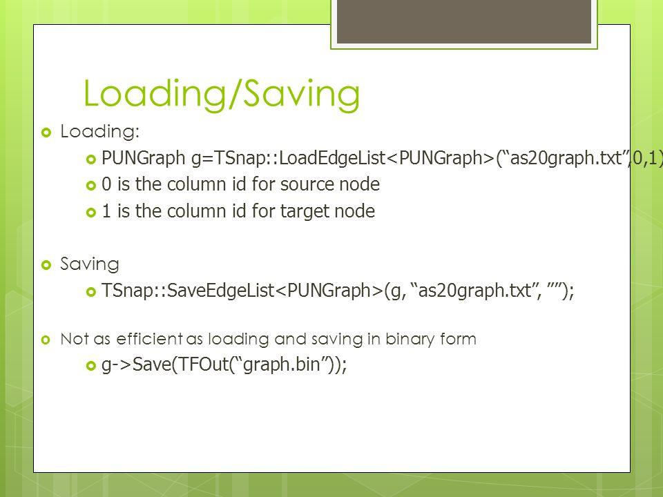 Loading/Saving Loading: