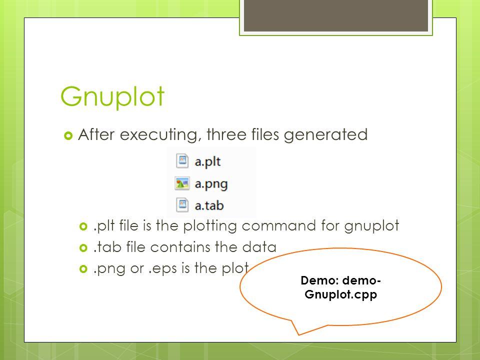 Demo: demo-Gnuplot.cpp