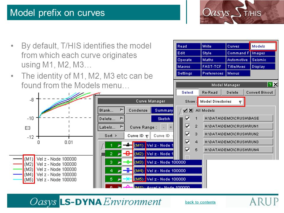 Model prefix on curves By default, T/HIS identifies the model from which each curve originates using M1, M2, M3…