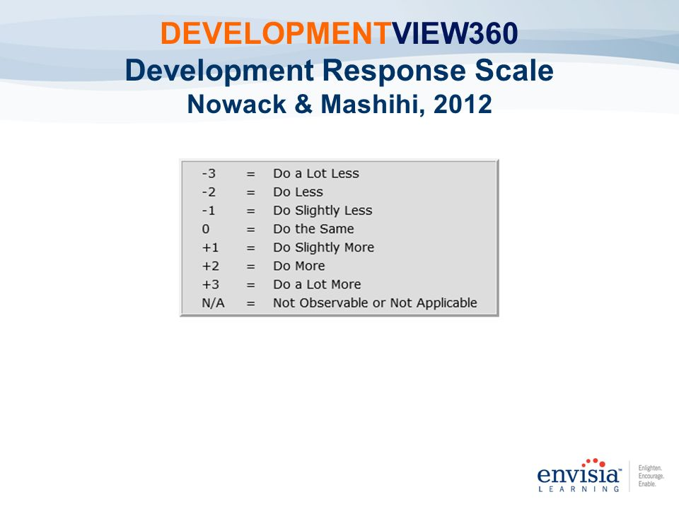 Development Response Scale