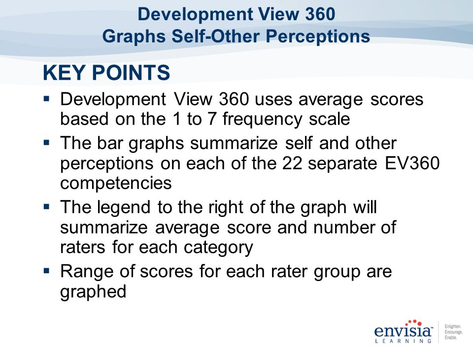 Development View 360 Graphs Self-Other Perceptions