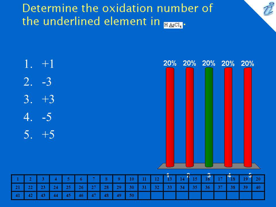 Determine the oxidation number of the underlined element in {image} .