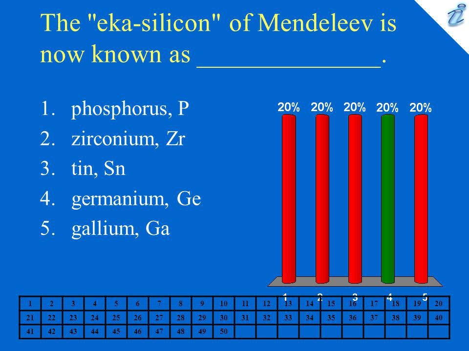 The eka-silicon of Mendeleev is now known as ______________.