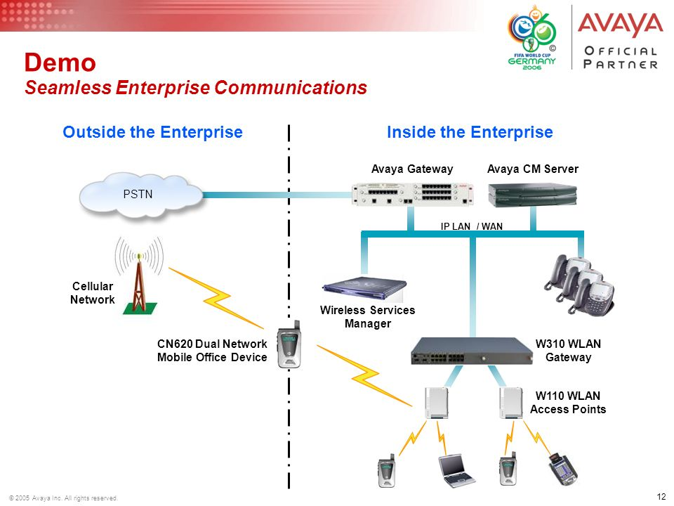 Demo Seamless Enterprise Communications