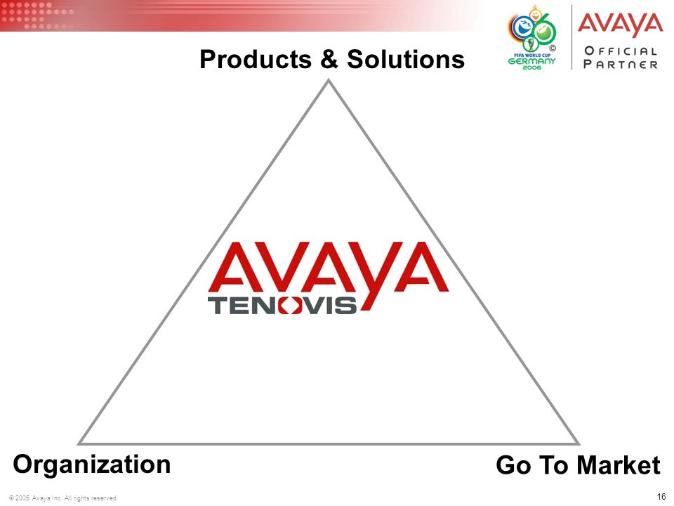 Products & Solutions + Organization Go To Market