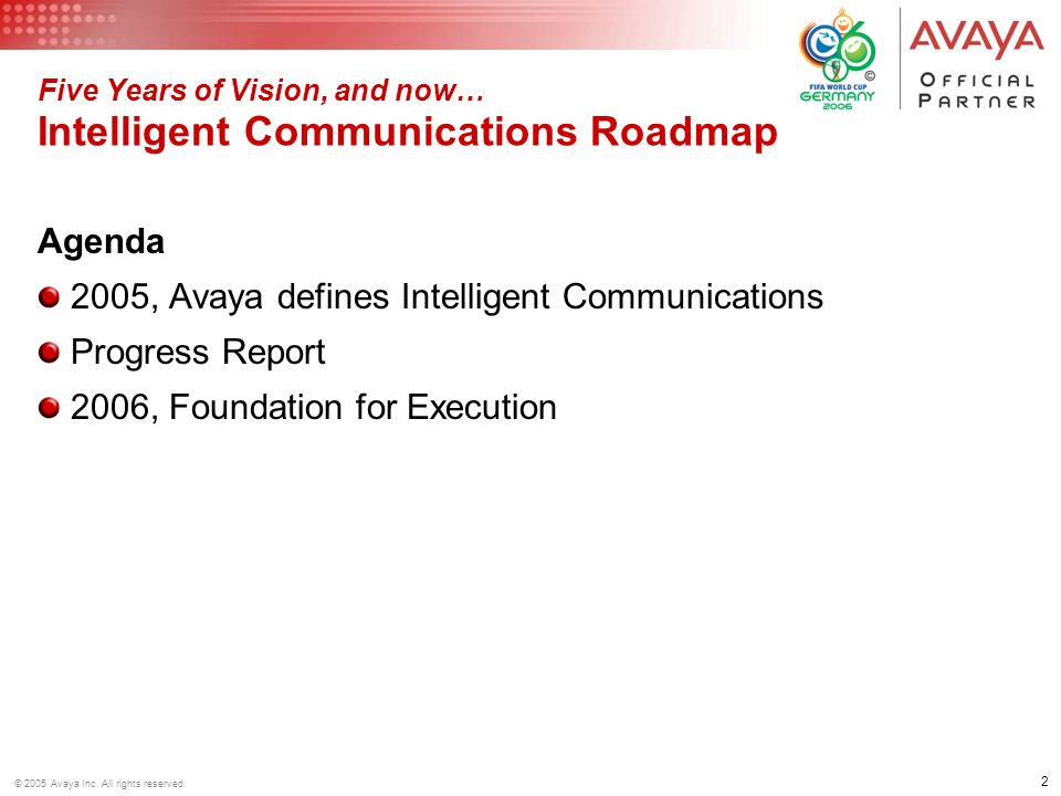 Five Years of Vision, and now… Intelligent Communications Roadmap