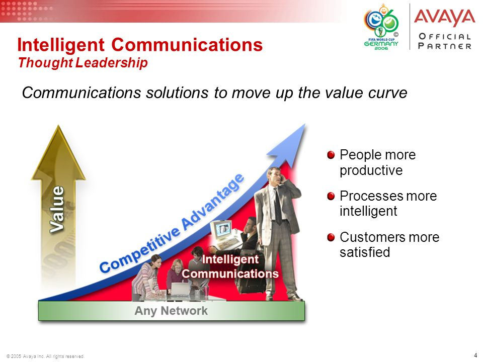 Intelligent Communications Thought Leadership