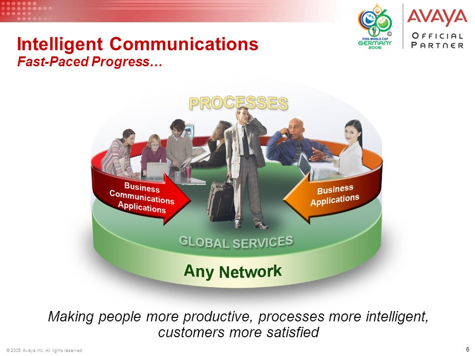 Intelligent Communications Fast-Paced Progress…