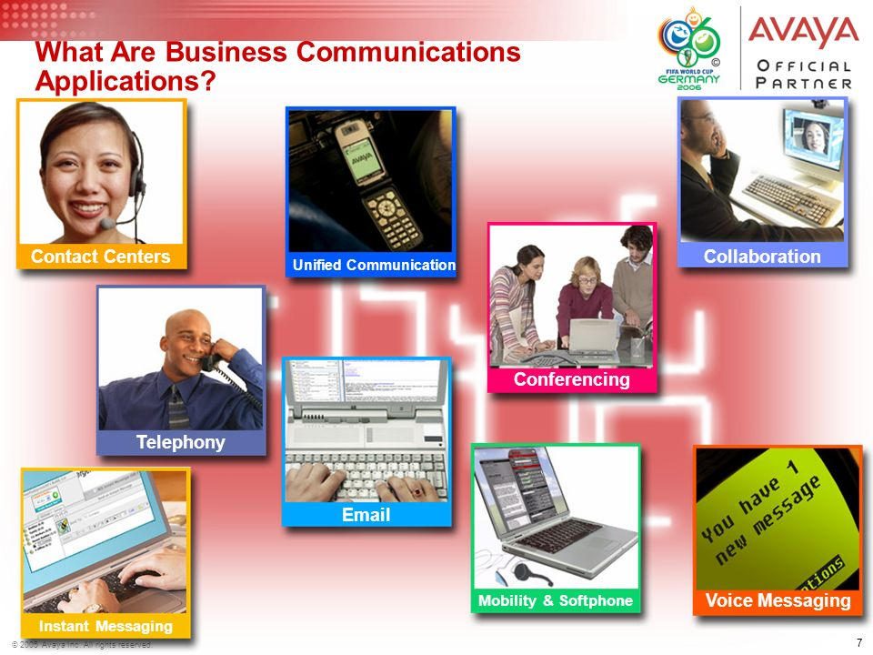 What Are Business Communications Applications