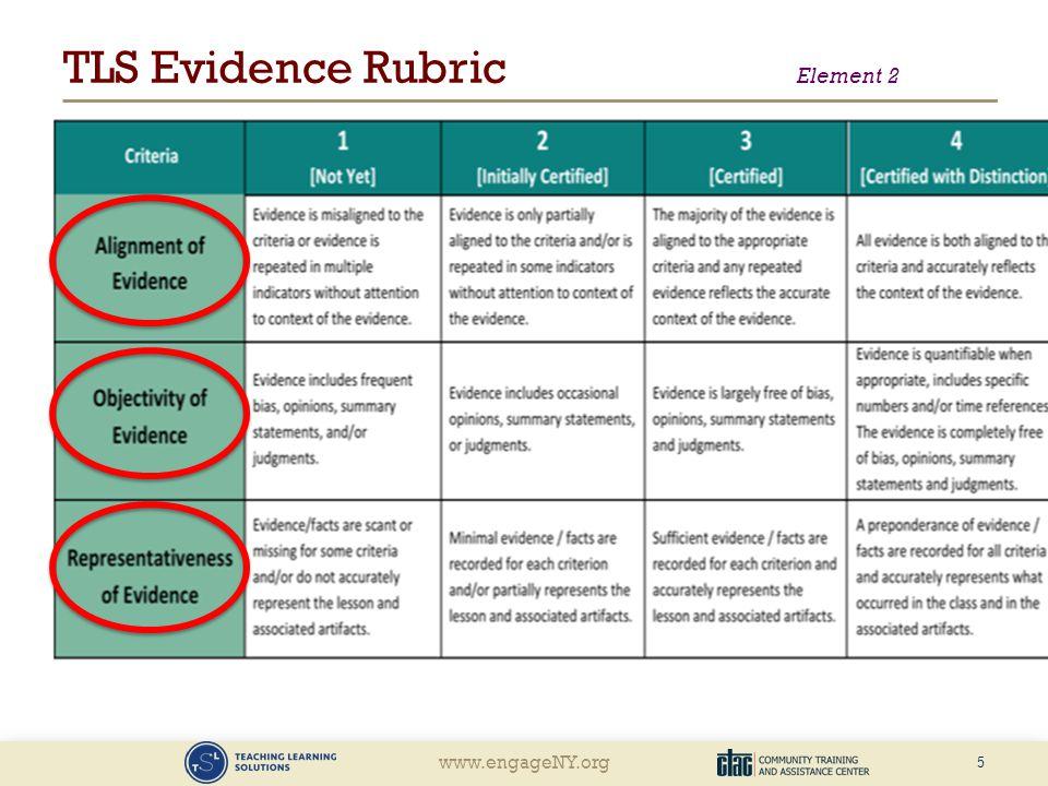 TLS Evidence Rubric Element 2