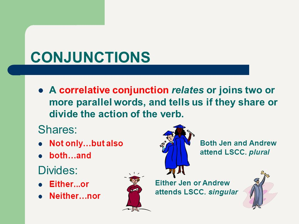 CONJUNCTIONS Shares: Divides: