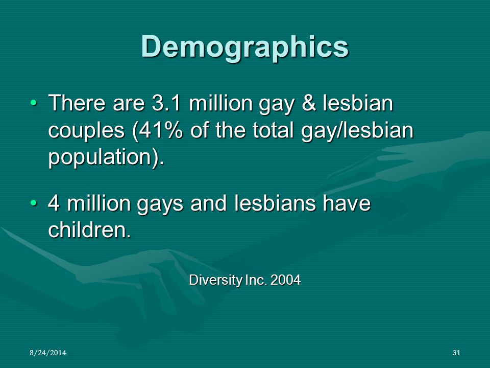 Demographics There are 3.1 million gay & lesbian couples (41% of the total gay/lesbian population).