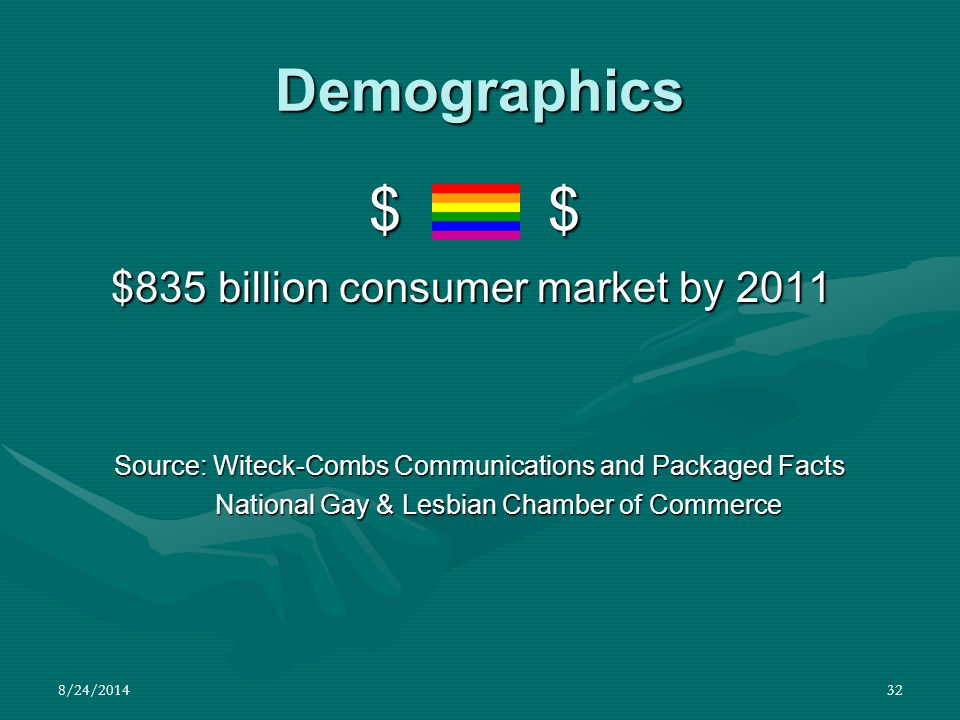 Demographics $ $ $835 billion consumer market by 2011
