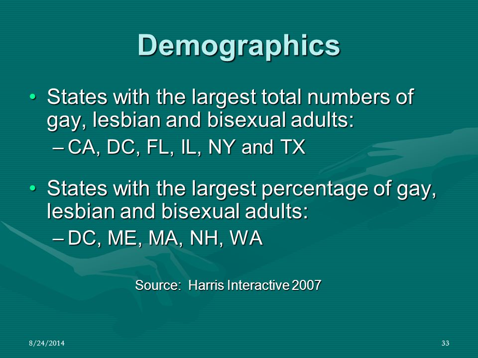 Demographics States with the largest total numbers of gay, lesbian and bisexual adults: CA, DC, FL, IL, NY and TX.