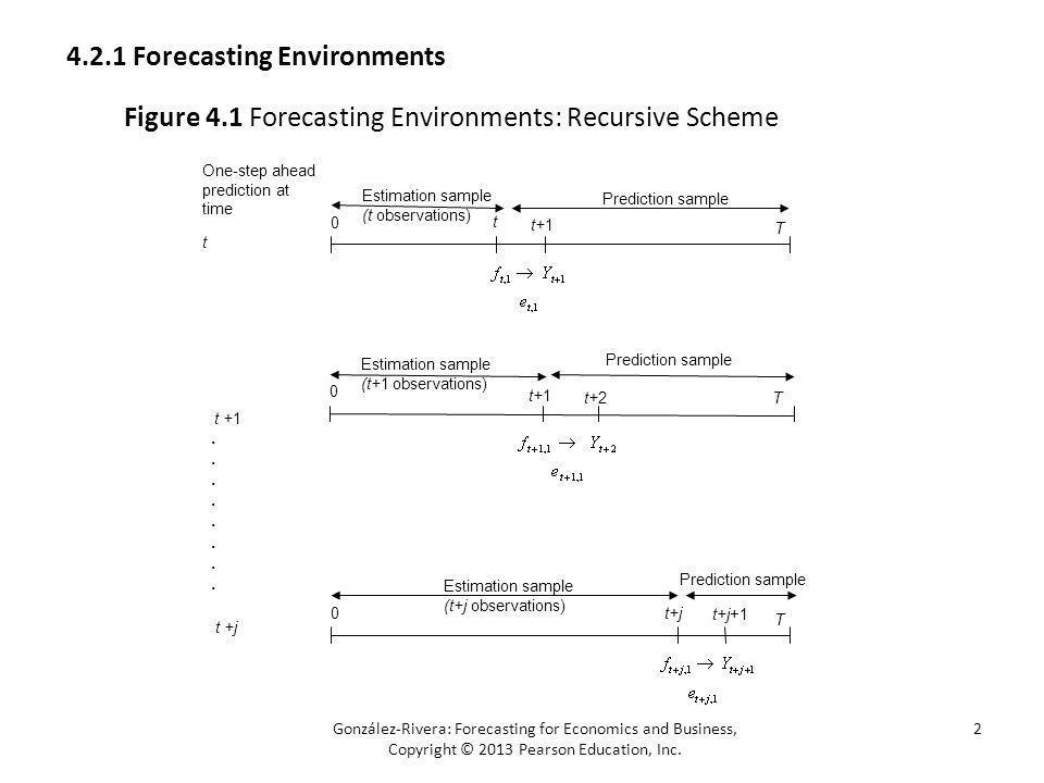 4.2.1 Forecasting Environments