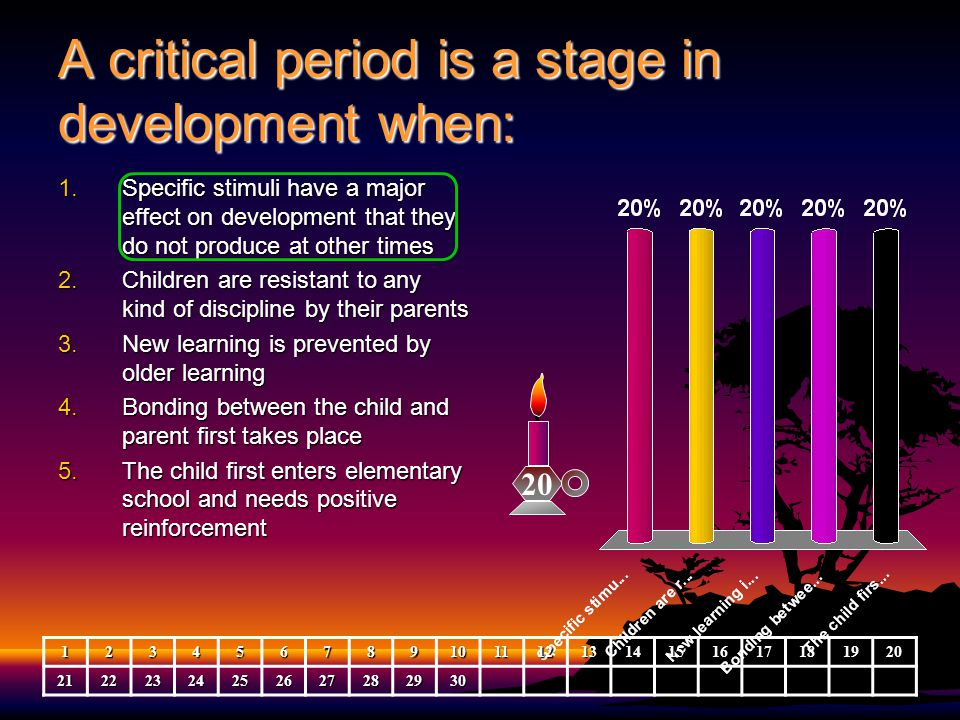 A critical period is a stage in development when: