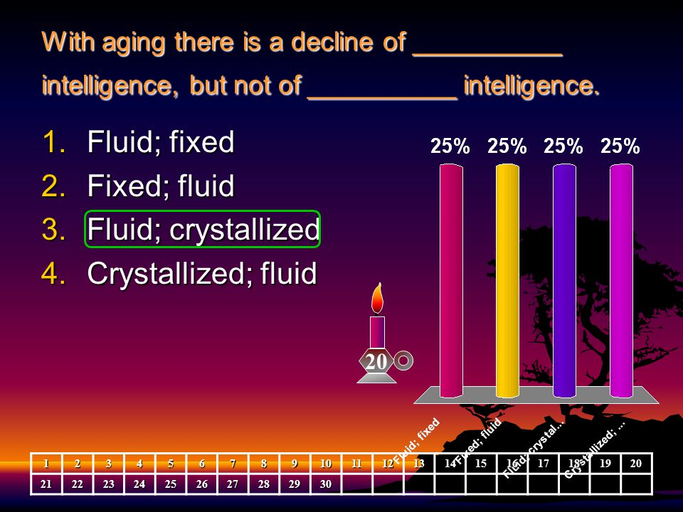 Fluid; fixed Fixed; fluid Fluid; crystallized Crystallized; fluid