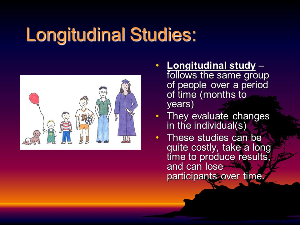 Longitudinal Studies: