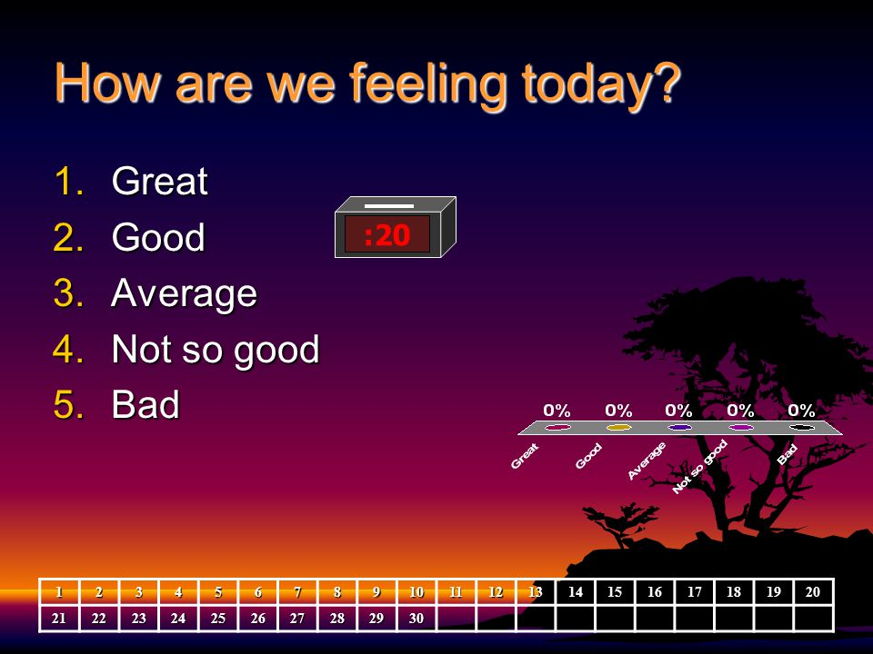 How are we feeling today