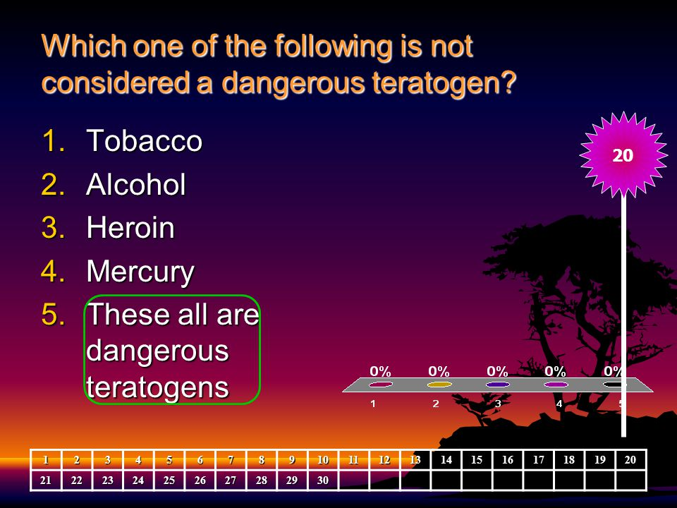 Which one of the following is not considered a dangerous teratogen
