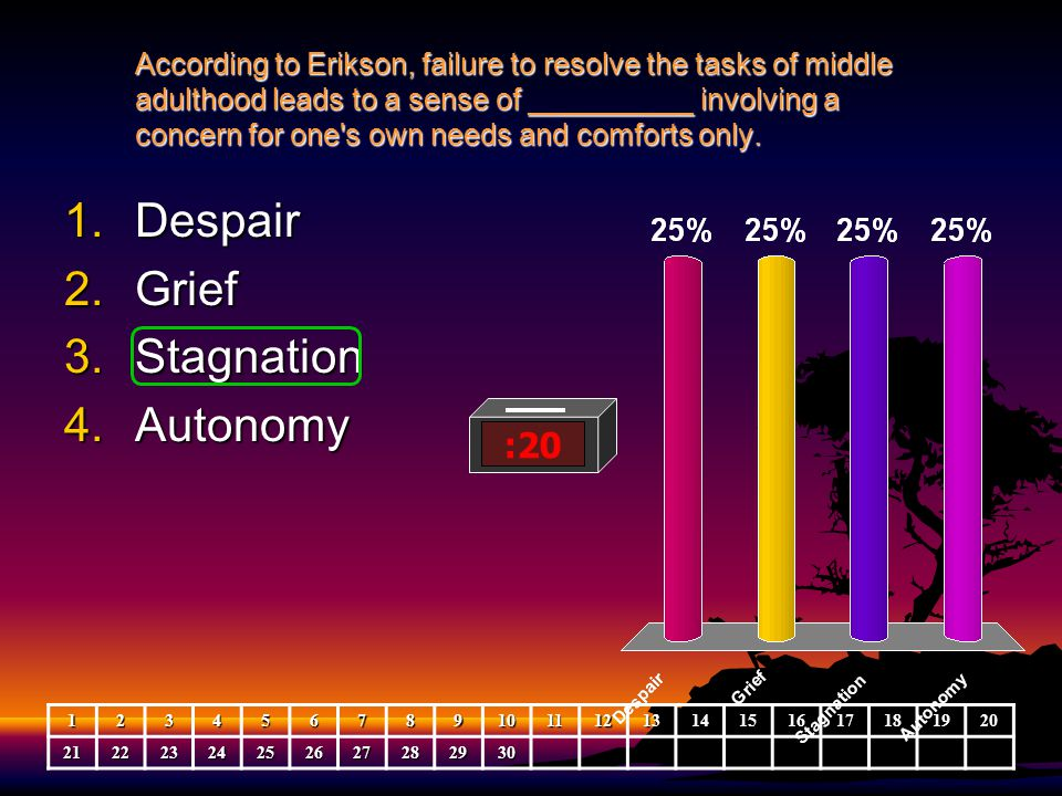 Despair Grief Stagnation Autonomy :20
