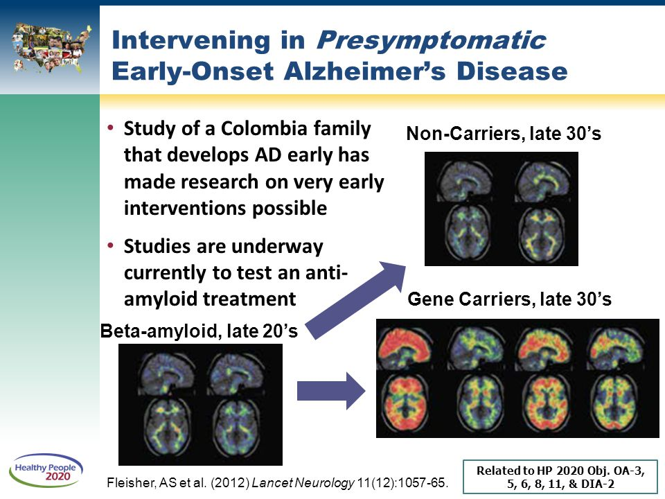 Intervening in Presymptomatic Early-Onset Alzheimer's Disease