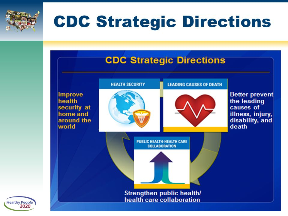 CDC Strategic Directions