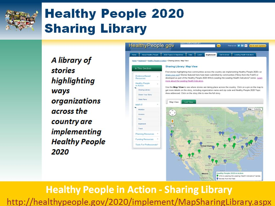 Healthy People 2020 Sharing Library