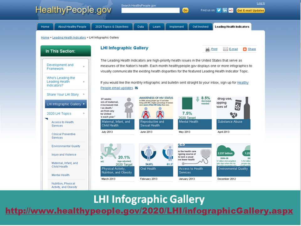 LHI Infographic gallery