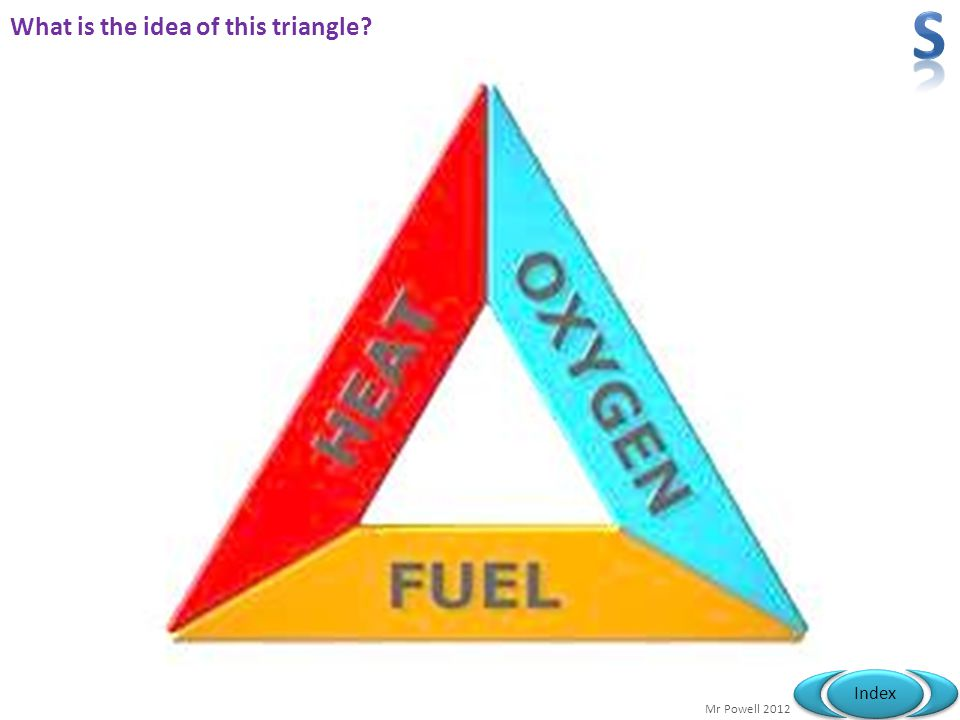 What is the idea of this triangle