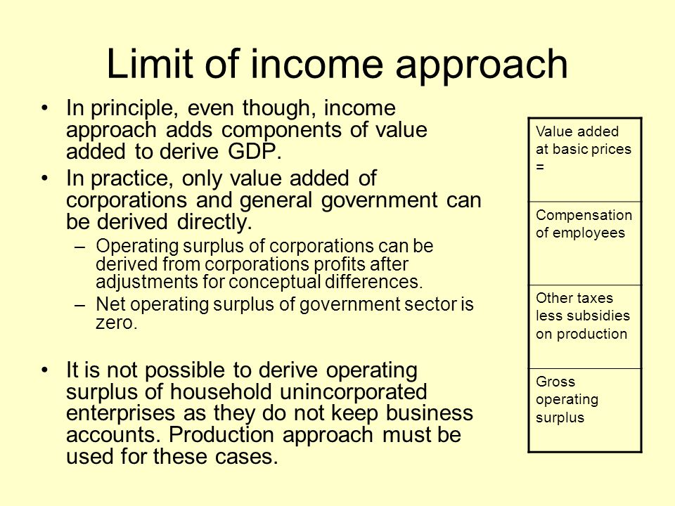 Limit of income approach