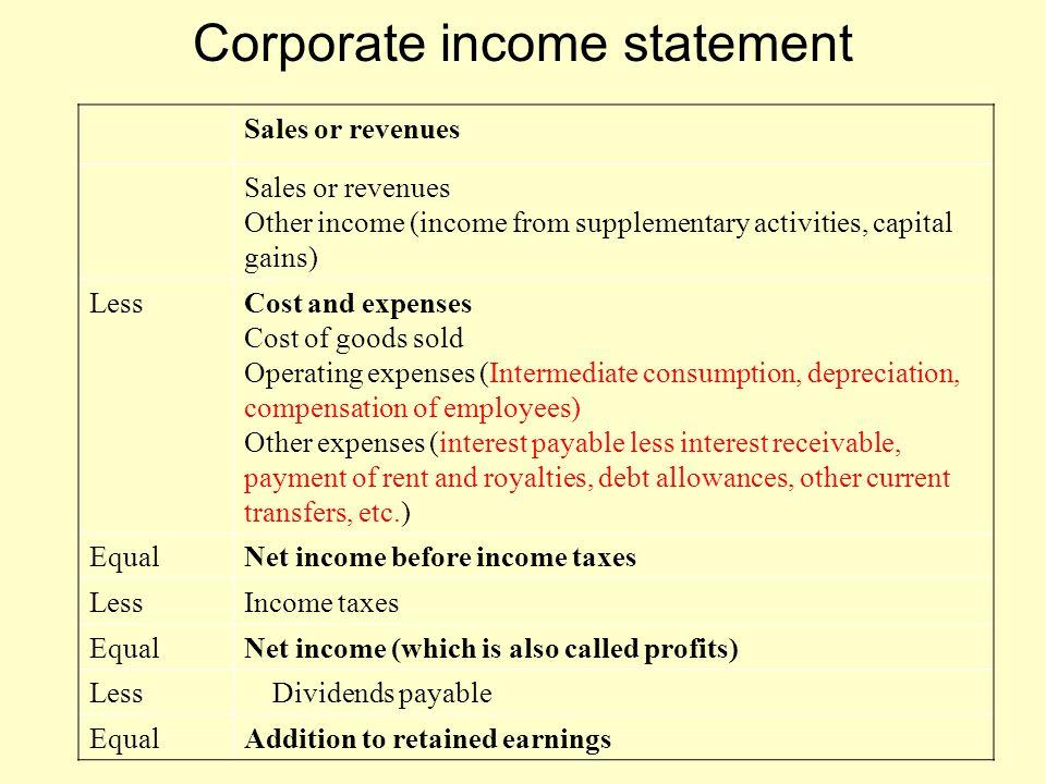 Corporate income statement