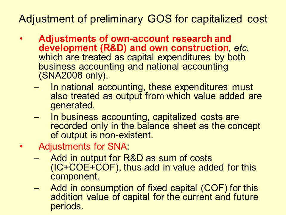 Adjustment of preliminary GOS for capitalized cost