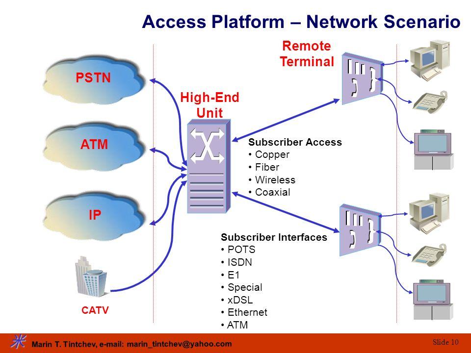 Access Platform – Network Scenario