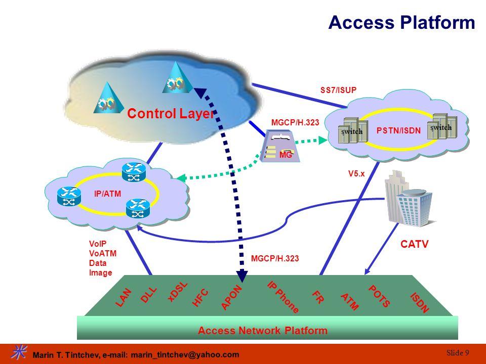 Access Network Platform