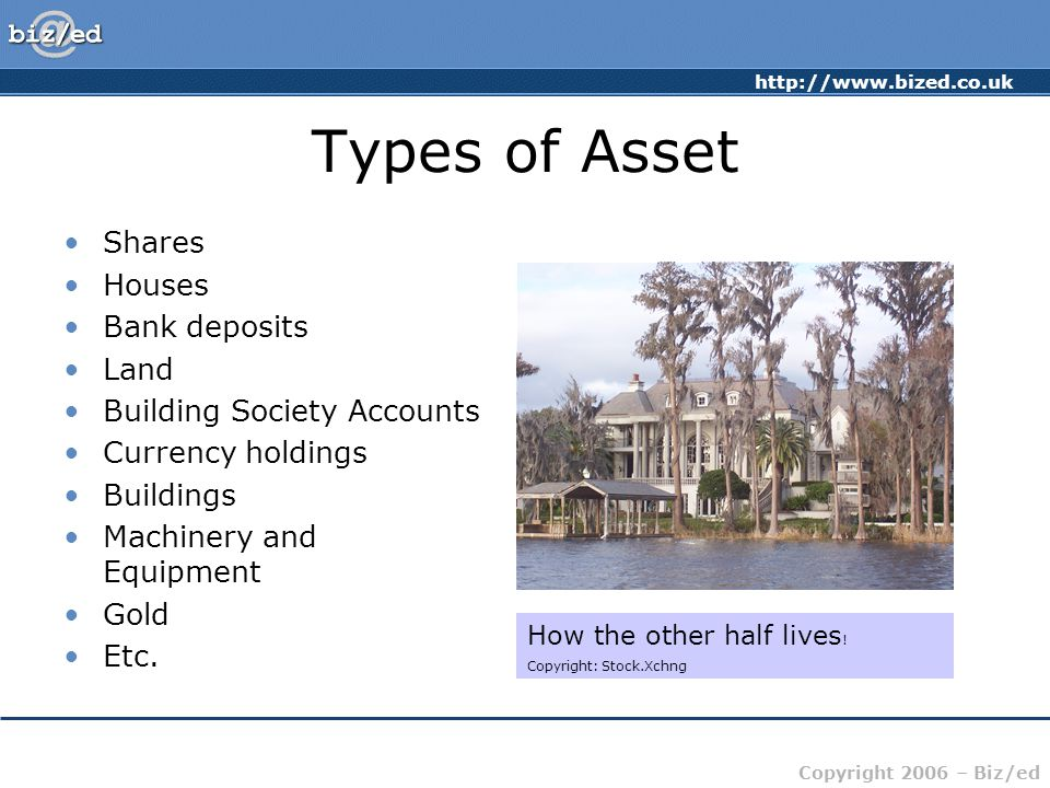 Types of Asset Shares Houses Bank deposits Land