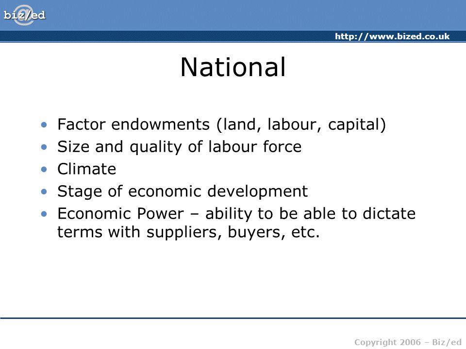 National Factor endowments (land, labour, capital)