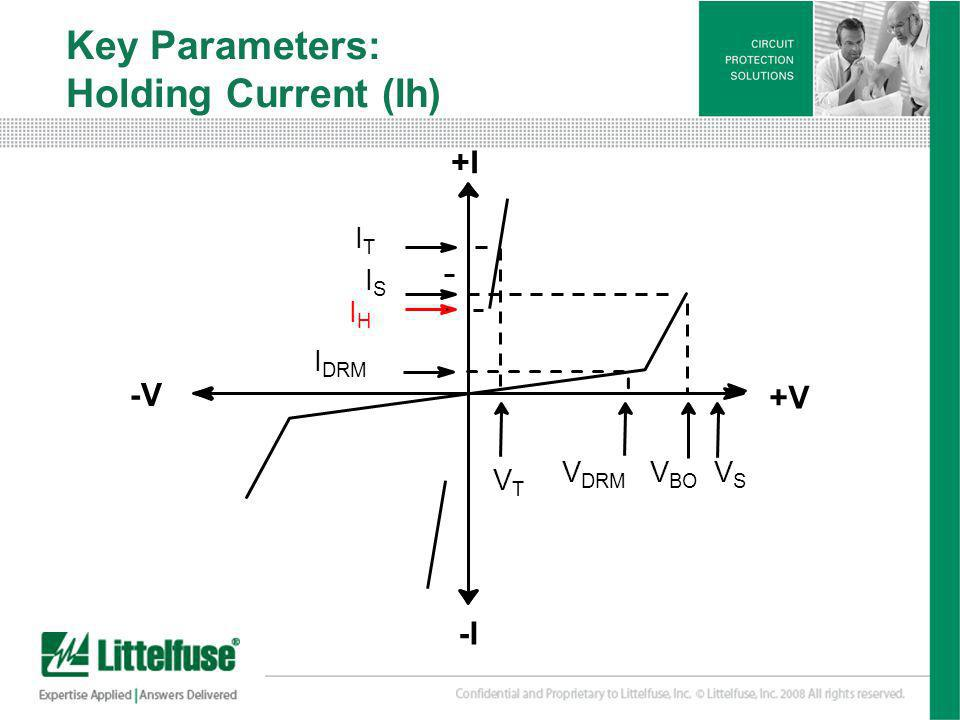 Key Parameters: Holding Current (Ih)