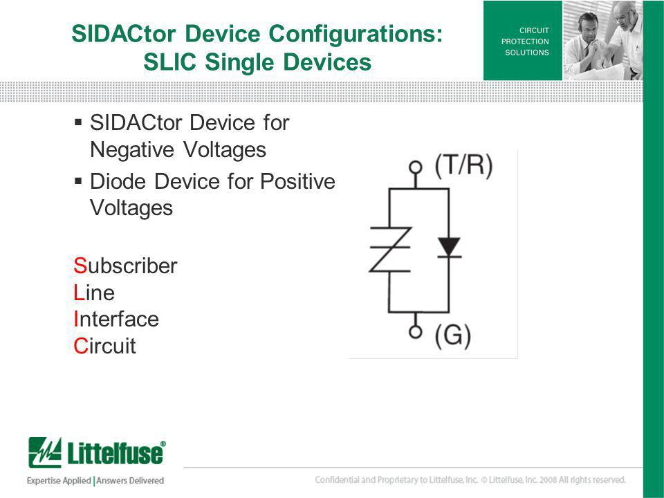 SIDACtor Device Configurations: SLIC Single Devices