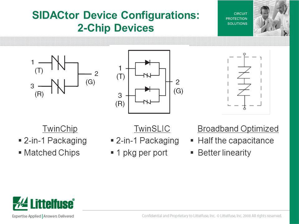 SIDACtor Device Configurations: 2-Chip Devices