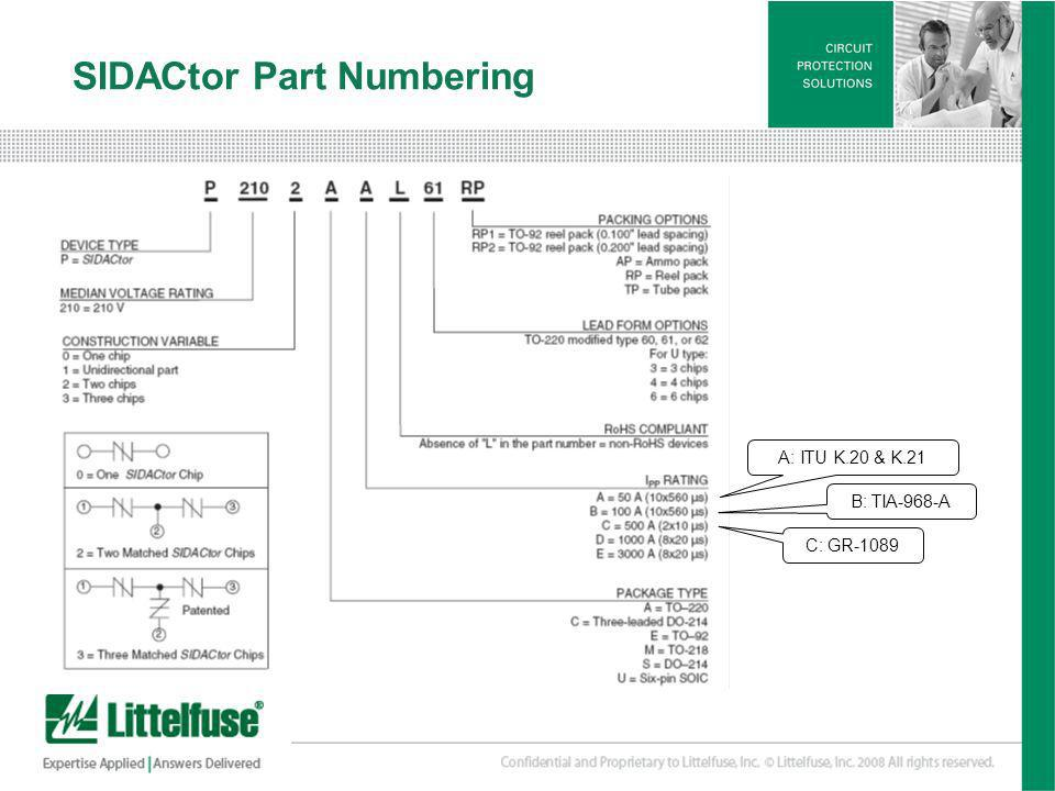 SIDACtor Part Numbering