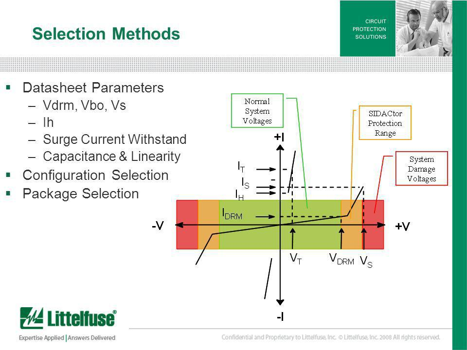 Selection Methods Datasheet Parameters Configuration Selection
