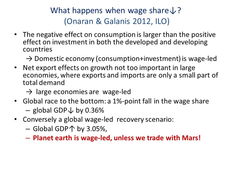 What happens when wage share↓ (Onaran & Galanis 2012, ILO)