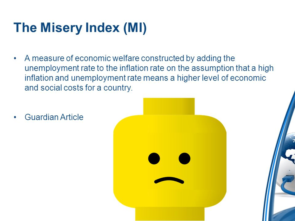 The Misery Index (MI)