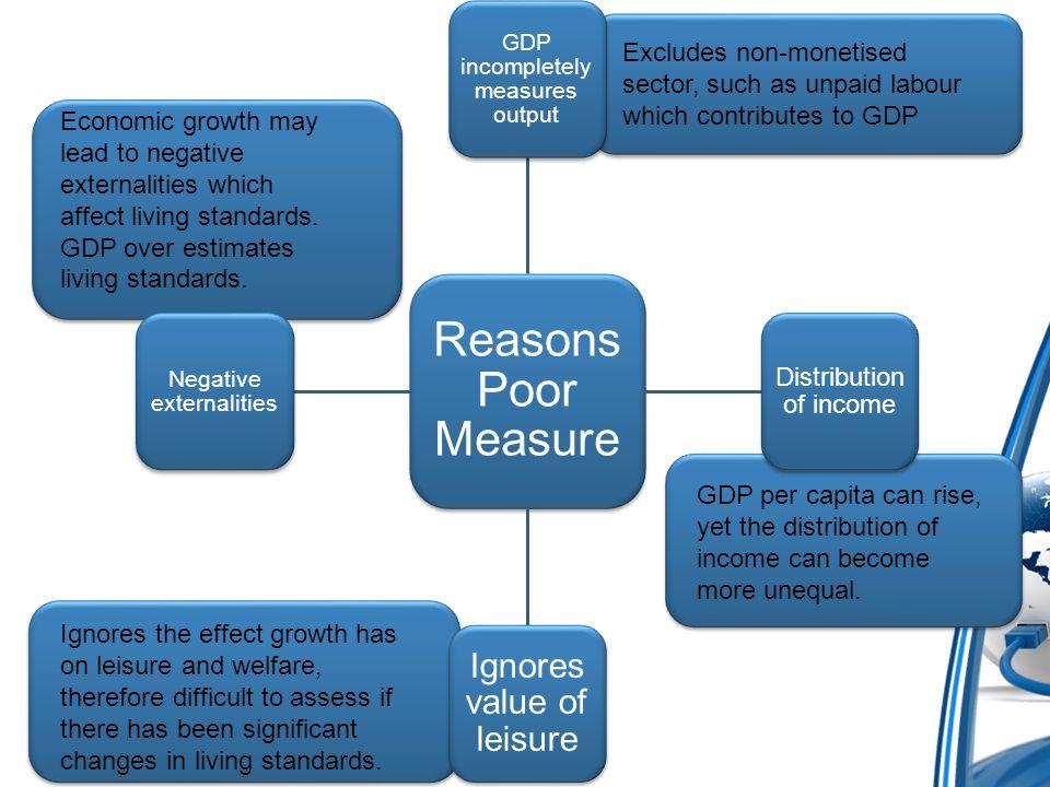 Reasons Poor Measure Ignores value of leisure