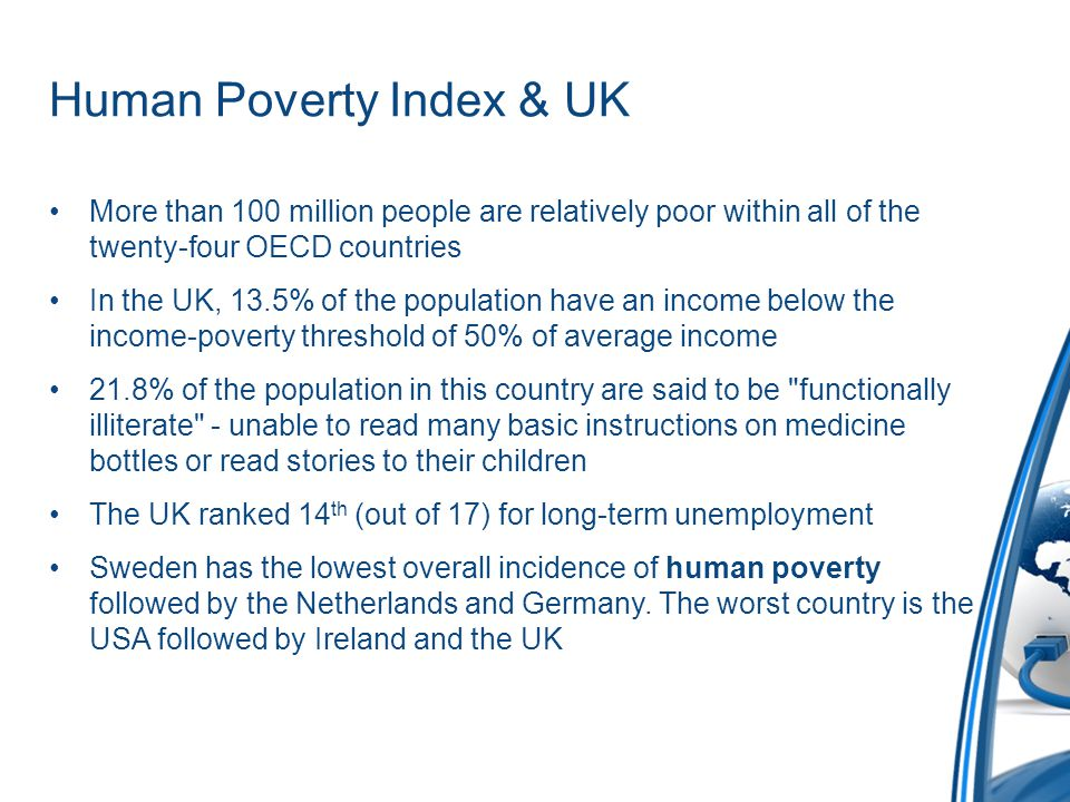 Human Poverty Index & UK
