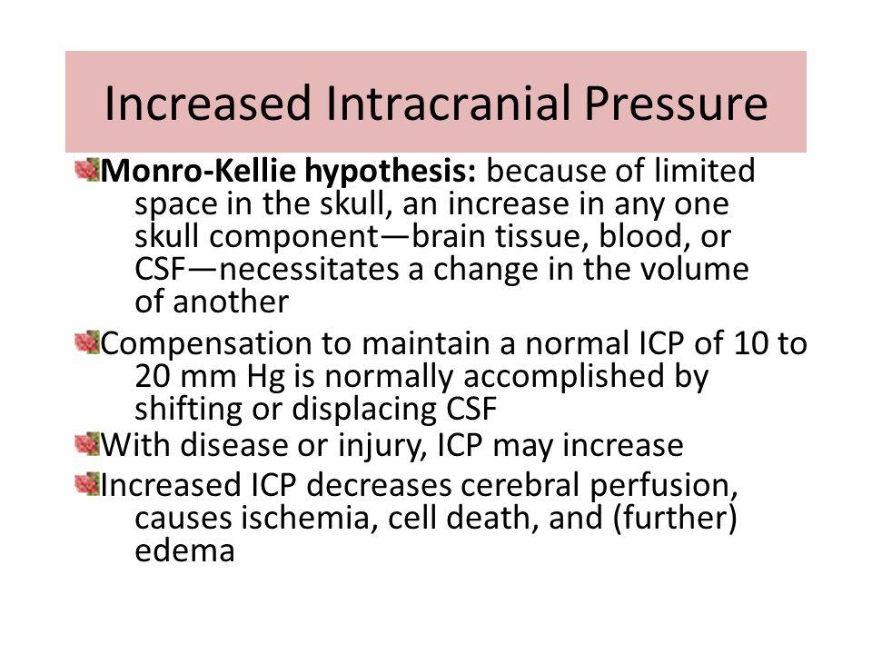 Increased Intracranial Pressure