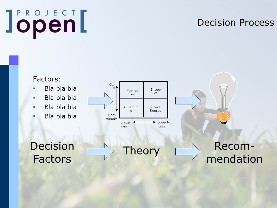 Decision Factors Recom- mendation Theory Decision Process Factors: