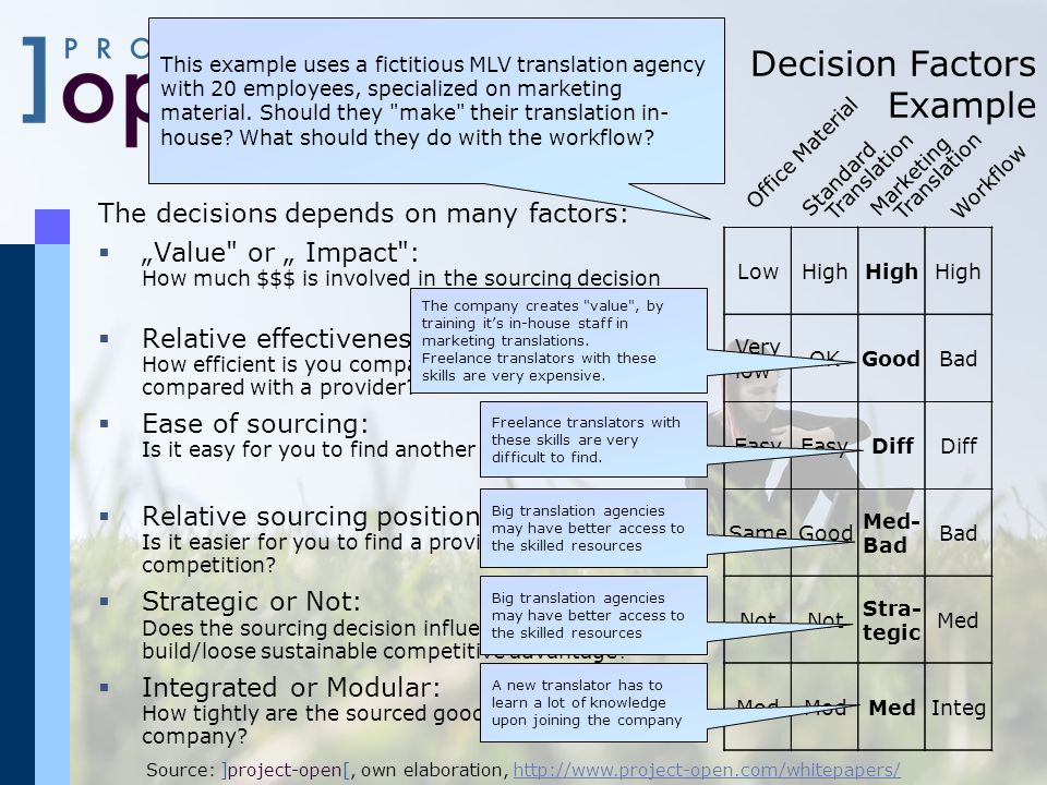 Decision Factors Example