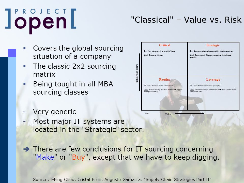 Classical – Value vs. Risk